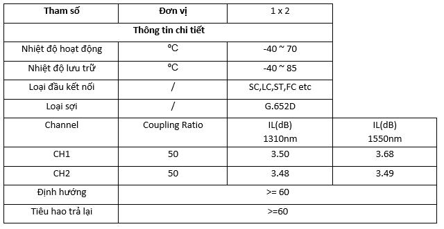 Thông số kỹ thuật bộ chia quang Splitter 1x2